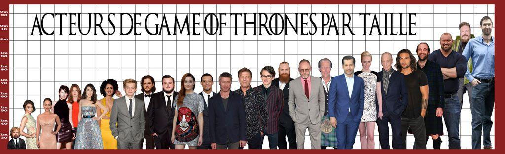 Les principaux acteurs de Game of Thrones classés par taille